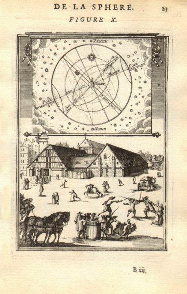 Associate Product ASTRONOMY. Axis Axes of the pole, zodiac & moon. Polar Lunar. MALLET 1683 map