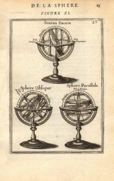 Associate Product ARMILLARY SPHERE. Sphere Droite; Sphere Oblique; Sphere Parallele. MALLET 1683