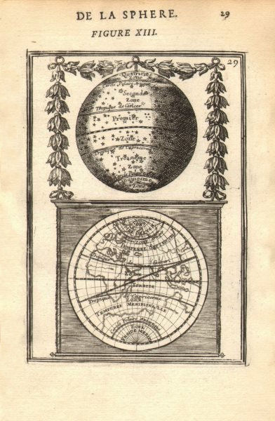 Associate Product HEAVENS & EARTH. 5 zones according to Thales & Pythagoras. MALLET 1683 old map