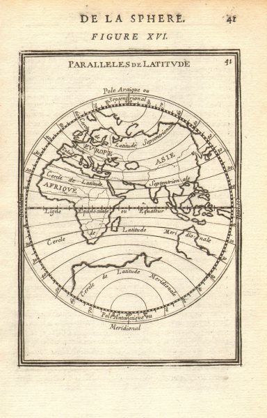Associate Product EASTERN HEMISPHERE. Parallels of Latitude. Southern continent. MALLET 1683 map