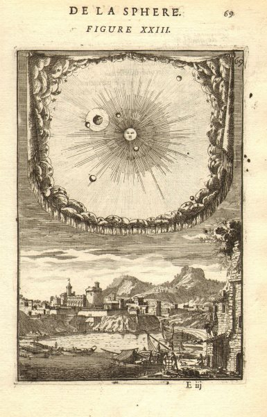 ASTRONOMY. Copernican heliocentrism. Planets move around Sun. MALLET 1683