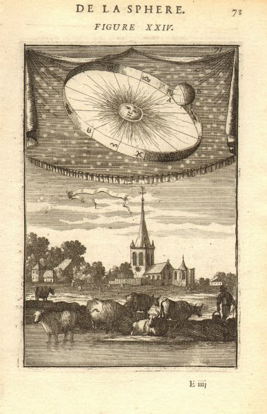 Associate Product ASTRONOMY. Earth orbiting Sun. Signs of the zodiac. Church. Cows. MALLET 1683
