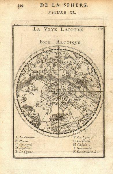 Associate Product STAR MAP 'La Voie Lactée-Pole Arctique'. Milky Way Northern skies. MALLET 1683