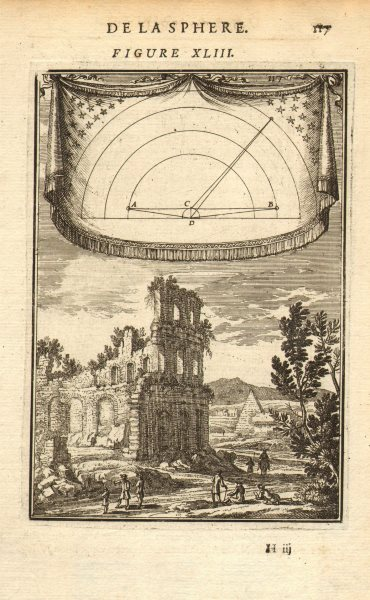 Associate Product ASTRONOMY. Parallax. Measuring distance of planets from the earth. MALLET 1683