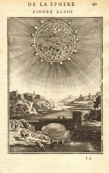 Associate Product THE SUN. 'Soleil'. Imagined topography of the sun. MALLET 1683 old print
