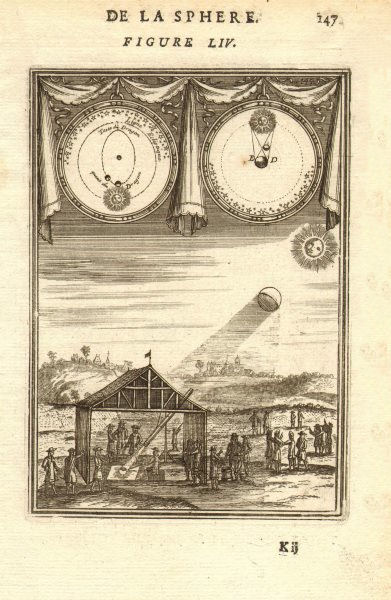 Associate Product SOLAR ECLIPSE. Astronomy. Eclipses explained. MALLET 1683 old antique print