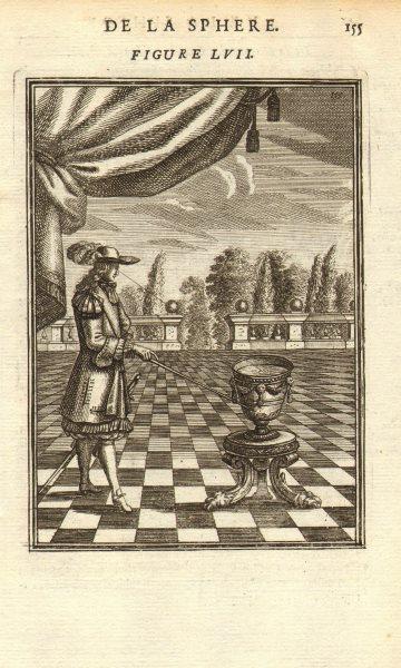 Associate Product ASTRONOMY. Refractions. Sunrise sunset moonrise moonset. MALLET 1683 old print