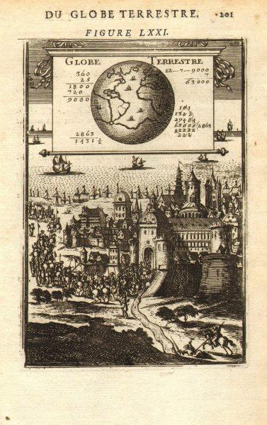 Associate Product WORLD. 'Globe Terrestre'. Maths shows mass/volume of water & land. MALLET 1683