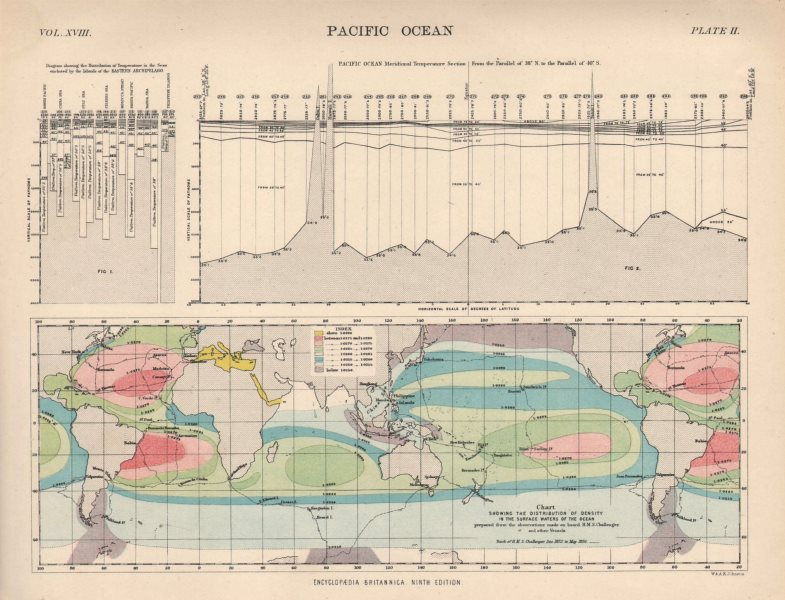 Associate Product OCEANS. Surface water density. Pacific meridional temperature section 1898 map