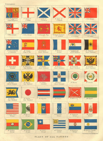Associate Product NATIONAL FLAGS. Ensigns, Royal & Imperial Standards.  JOHNSTON 1906 old map