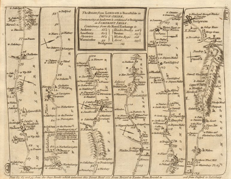 Associate Product Andover Amesbury Stonehenge Warminster Bruton Bridgwater. KITCHIN road map 1767