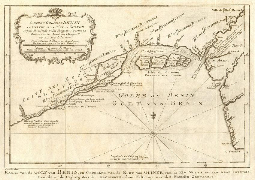 Associate Product 'Carte du Golfe de Benin'. Bight of Benin. Nigeria Lagos BELLIN/SCHLEY 1748 map