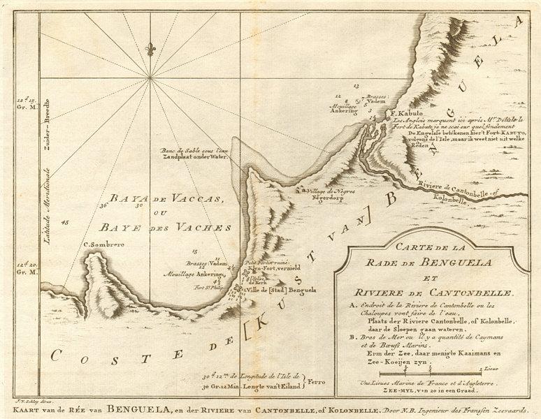Associate Product 'La Rade de Benguela & Rivière de Cantonbelle'. Angola. BELLIN/SCHLEY 1748 map