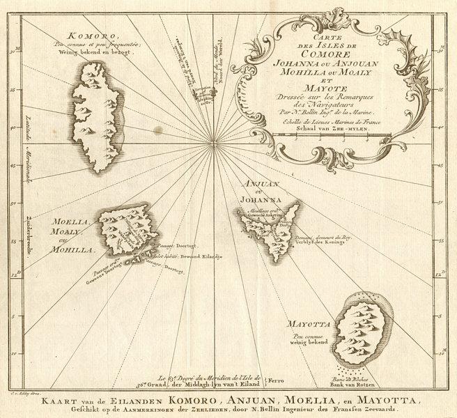Associate Product 'Isles de Comore, Johanna ou Anjouan… & Mayotte'. Comoros BELLIN/SCHLEY 1748 map