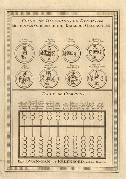 Associate Product China. Coins of different dynasties. Swanpan counting board abacus. SCHLEY 1749
