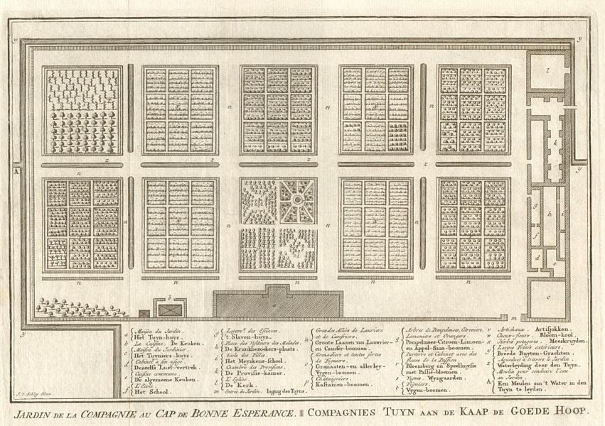 Associate Product Jardin de la Compagnie… Cap de Bonne-Espérance. Cape Town BELLIN/SCHLEY 1755 map