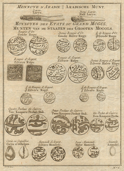 Associate Product Coins of Arabia & the states of the Great Mogul. SCHLEY 1755 old antique print
