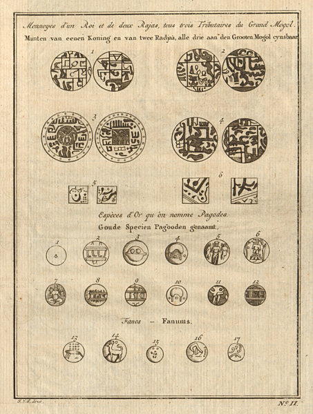 Associate Product Coins of a King and two Rajas, all tributaries of the Great Mogul. SCHLEY 1755