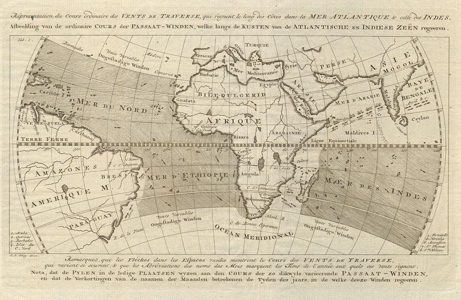 Associate Product Vents de Traverse. Atlantic & Indian Ocean trade winds BELLIN/SCHLEY 1763 map