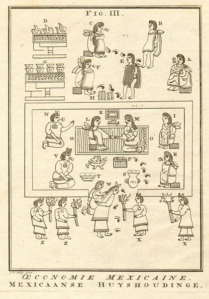 Associate Product 'Oeconomie Mexiquaine'. Aztec marriage. Mexican domestic affairs. SCHLEY 1762