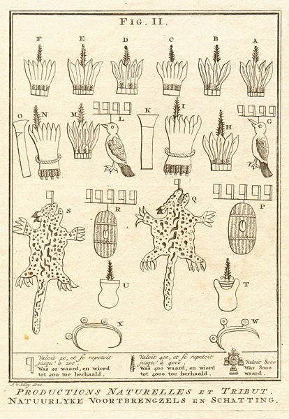 Associate Product Aztec tributes & products. Birds feathers wild cat/ jaguar skins. SCHLEY 1762