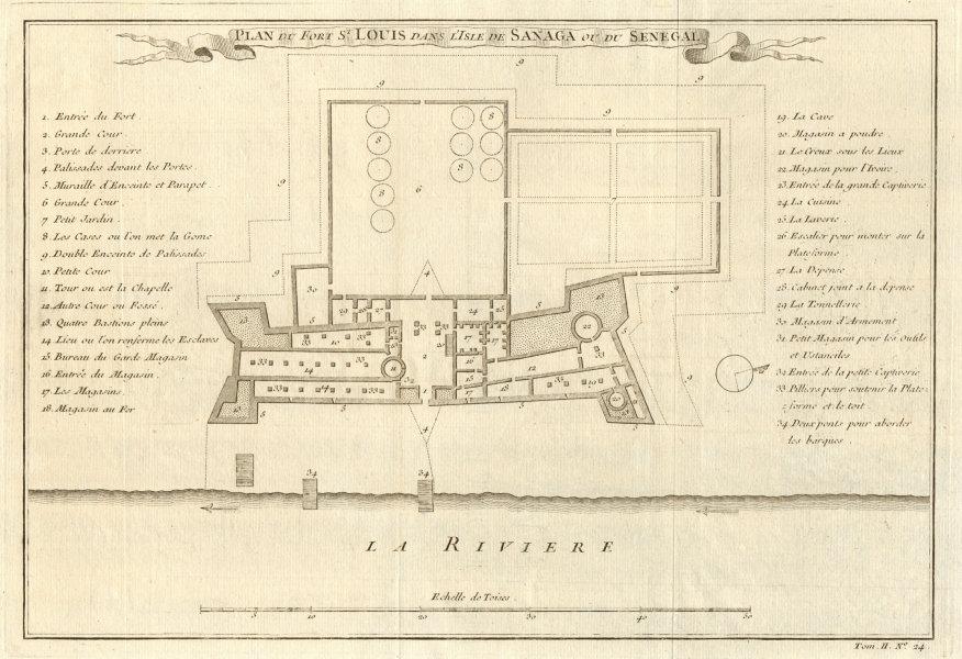 Associate Product 'Plan du Fort S. Louis dans I'Isle de Sanaga ou du Senegal'. BELLIN 1746 map