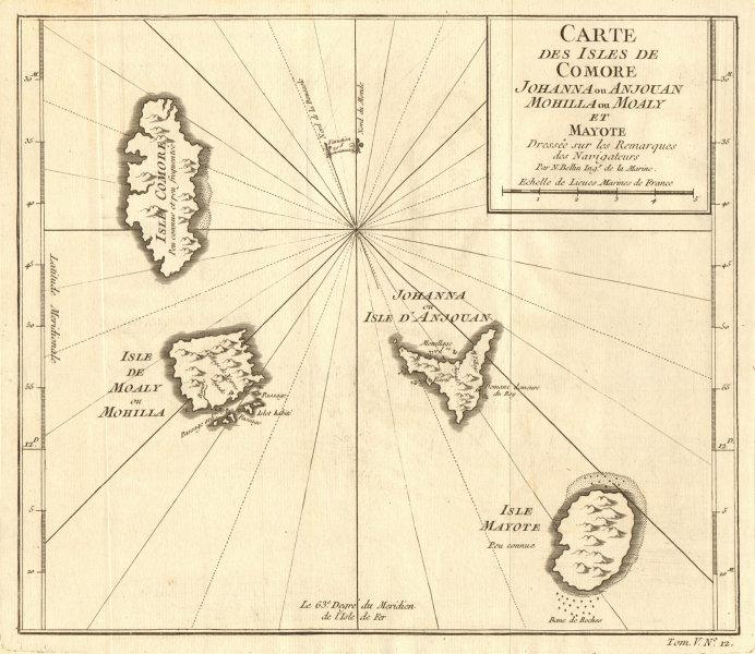 Associate Product 'Isles de Comore…'. Anjouan Mayotte Grande Comore Mwali Comoros. BELLIN 1748 map