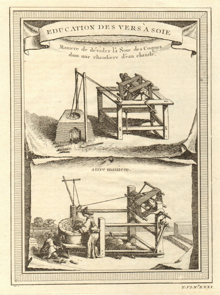 Associate Product China Sericulture Silkworm culture. Winding silk onto reels from water bath 1748