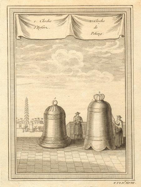Associate Product Yongle Big Bell Da Zhong Temple Beijing. Maria Gloriosa Bell Erfurt Germany 1748