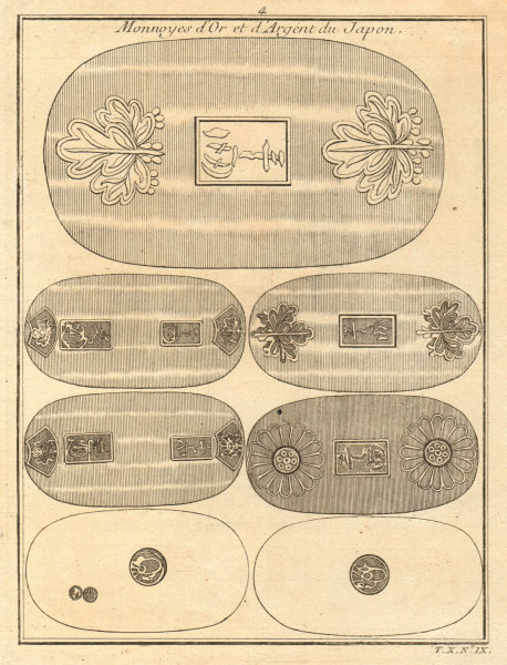 Associate Product Japanese gold and silver coins 1752 antique vintage print picture