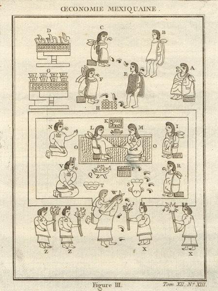 Associate Product 'Oeconomie Mexiquaine'. Aztec marriage & domestic affairs. Mexico 1754 print