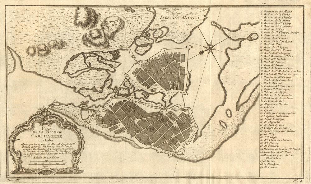 'Carthagene des Indes'. Cartagena de Indias city plan, Colombia. BELLIN 1756 map