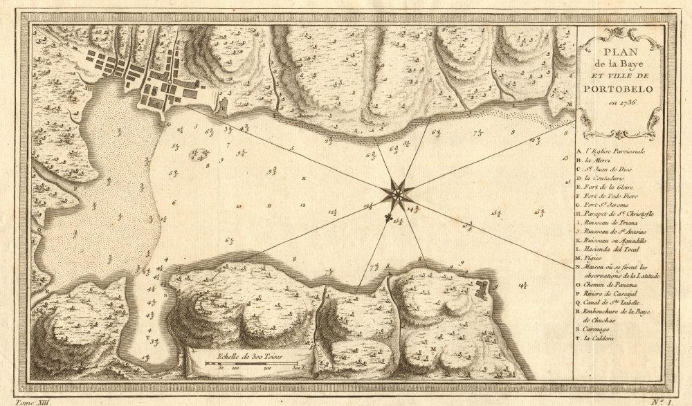 Associate Product 'Plan de la Baye et de la Ville de Portobelo'', Panama. BELLIN 1756 old map