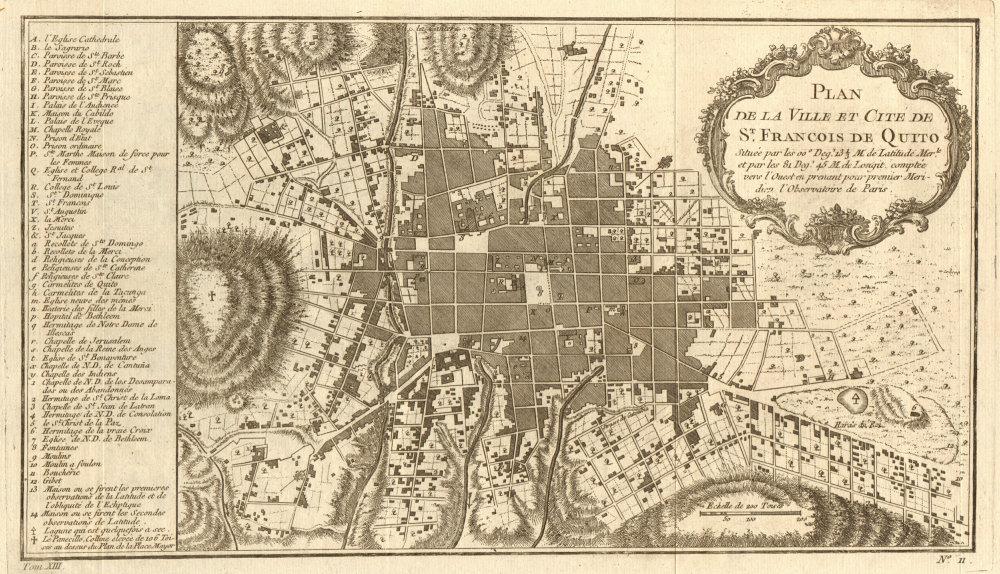 Associate Product 'Plan de la ville et Cité de St. Francois de Quito'. Ecuador. BELLIN 1756 map