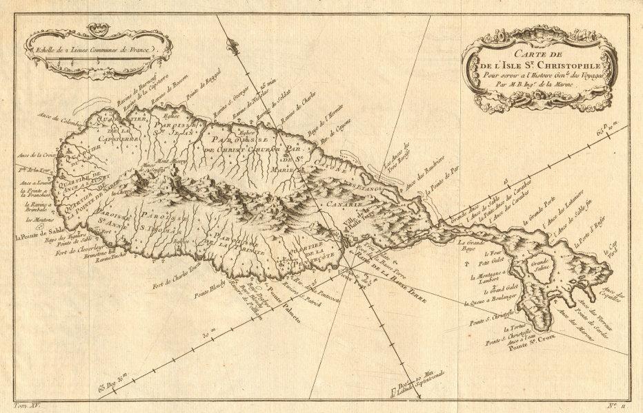 Associate Product 'Carte de l'Isle de St Christophle'. St Christopher / St Kitts. BELLIN 1759 map