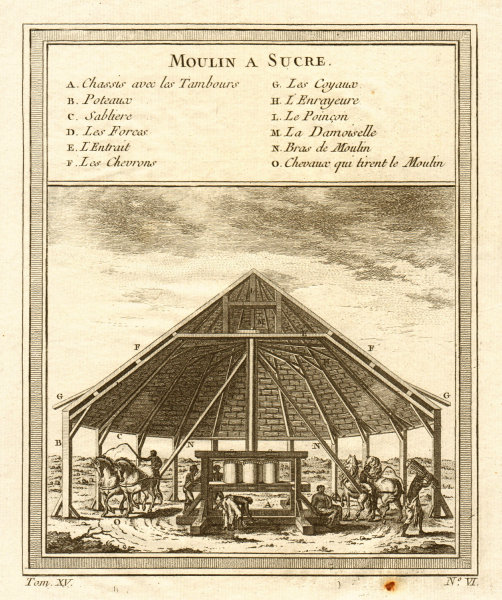 Associate Product 'Moulin à Sucre'. Sugar cane mill. West Indies. Caribbean 1759 old print