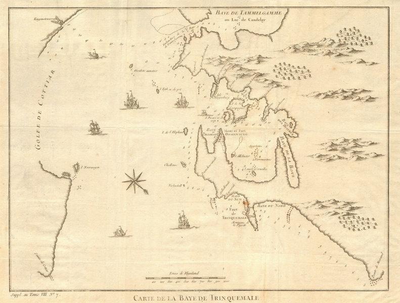 Associate Product 'Carte de la Baye de Trinquemale'. Trincomalee Bay, Sri Lanka. BELLIN 1761 map