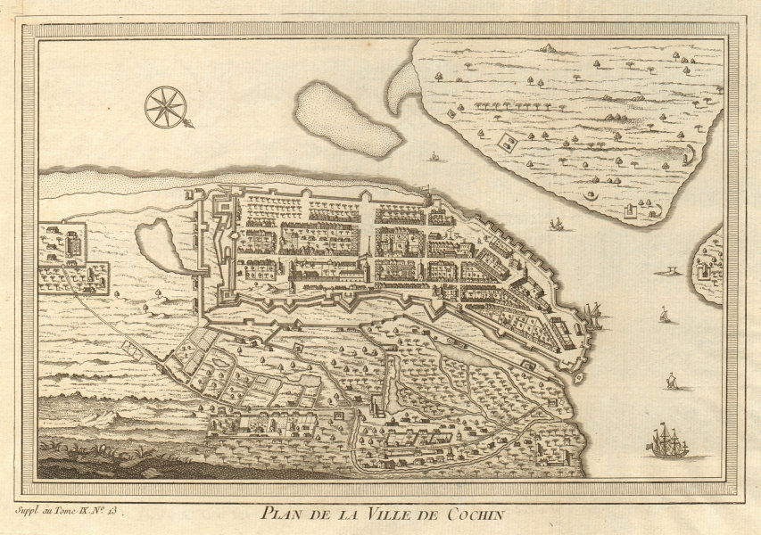 Associate Product 'Ville de Cochin'. Kochi town city plan, Kerala, India. BELLIN 1761 old map