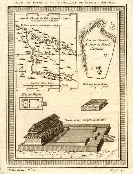 Environs & Temple of Ablaykit, Kazakhstan. Ablakit. BELLIN 1768 old map