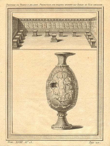 Associate Product 'Peinture du Temple d'Ablaikit, Piédestaux…' Temple of Ablaykit, Kazakhstan 1768