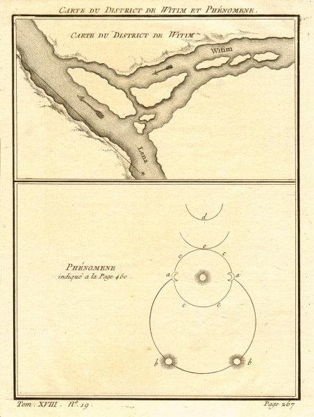 Associate Product 'Carte du District de Witim & Phénomène'. Vitim/Lena confluence. Russia 1768 map