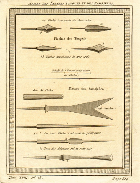 Associate Product Weapons of the Tartar Tanguts and the Samoyeds. Siberia, Russia 1768 old print