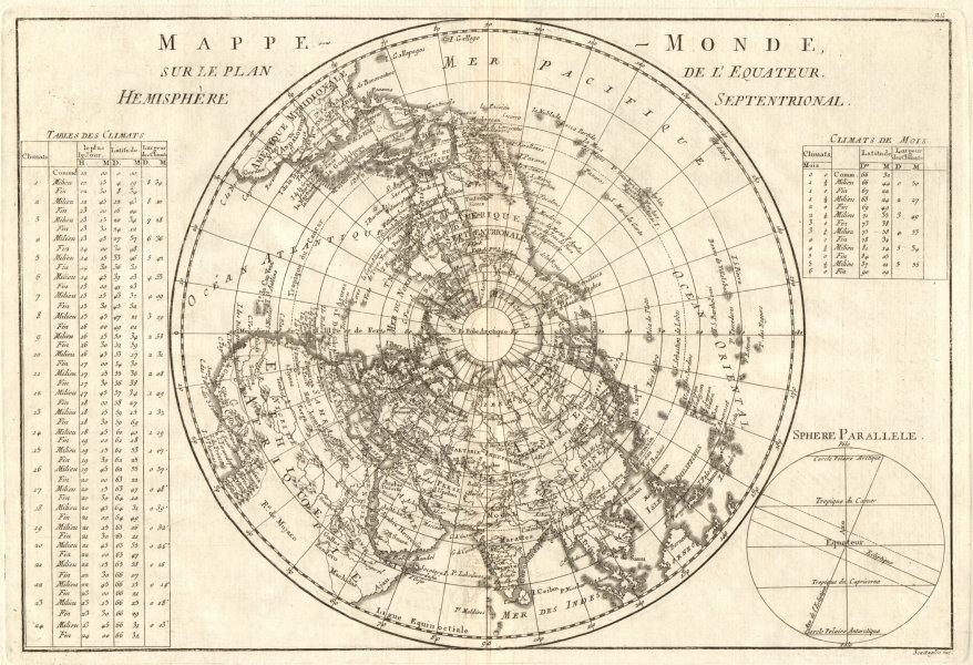 Associate Product Mappe-monde sur le plan de l'Equateur, hemisphere Septentrional. BONNE 1789