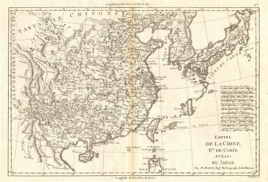 Associate Product Empire de la Chine, Royaume de Corée &… Japon. China Korea Japan. BONNE 1790 map