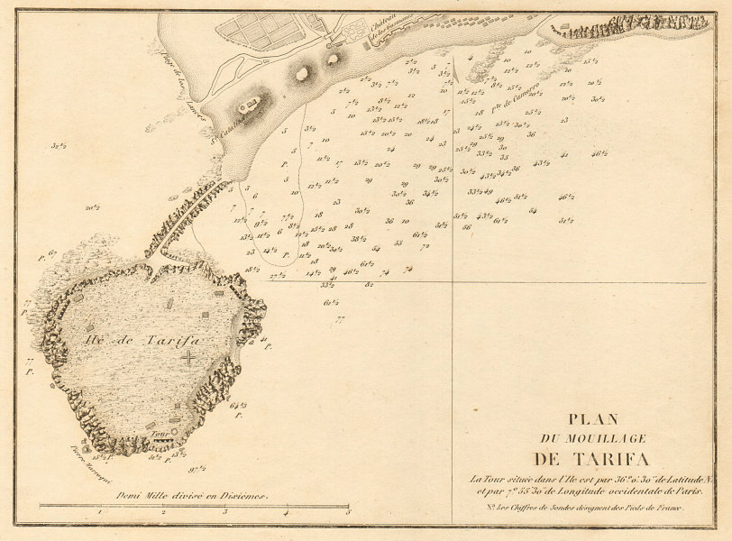 Anchorage of Tarifa. 'Plan du Mouillage de Tarifa'. Spain. GAUTTIER 1851 map
