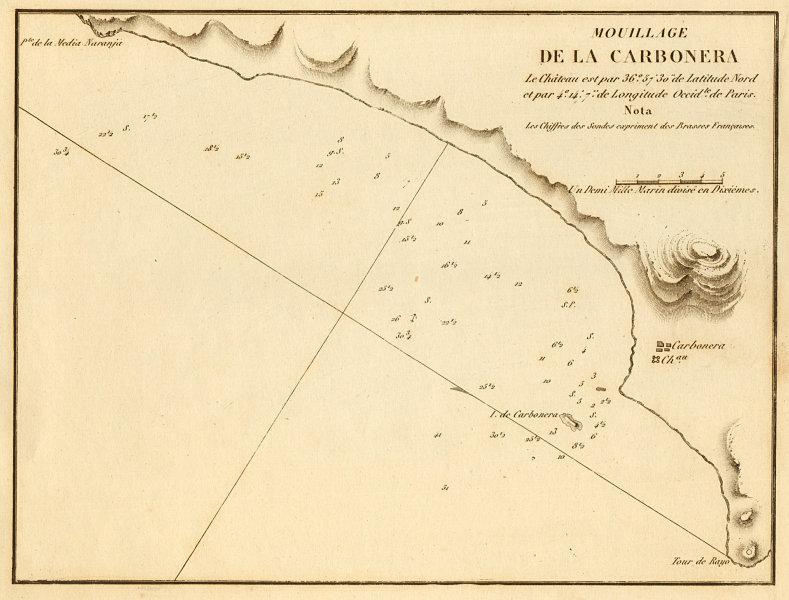 Associate Product Anchorage of Carboneras. 'Mouillage de la Carbonera'. Spain. GAUTTIER 1851 map