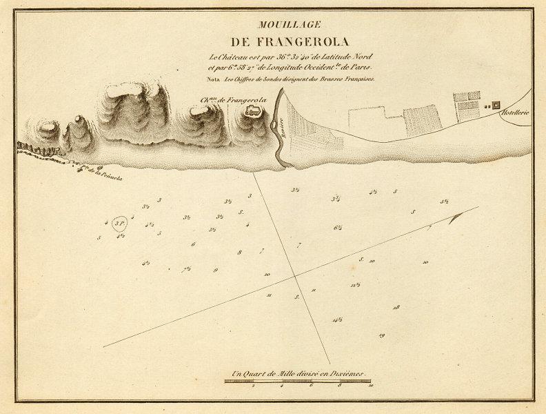 Associate Product Anchorage of Fuengirola. 'Mouillage de Frangerola'. Spain. GAUTTIER 1851 map