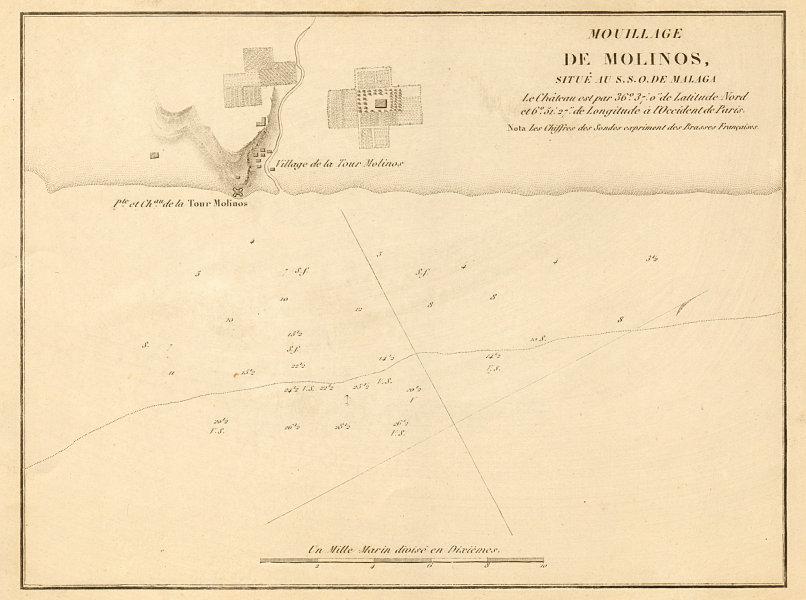 Associate Product Torremolinos anchorage. 'Mouillage de Molinos'. Spain. GAUTTIER 1851 old map