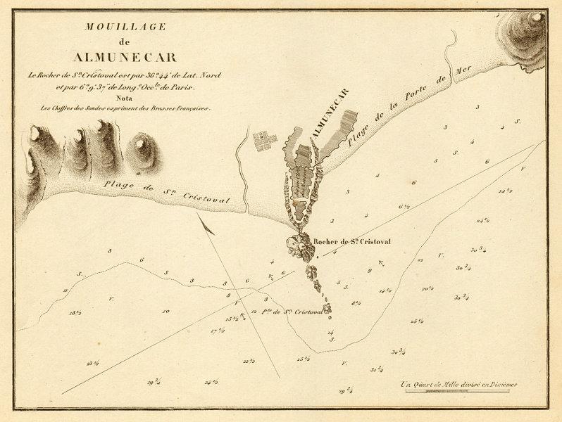 Associate Product Anchorage of Almunecar. 'Mouillage de Almunecar'. Spain. GAUTTIER 1851 old map