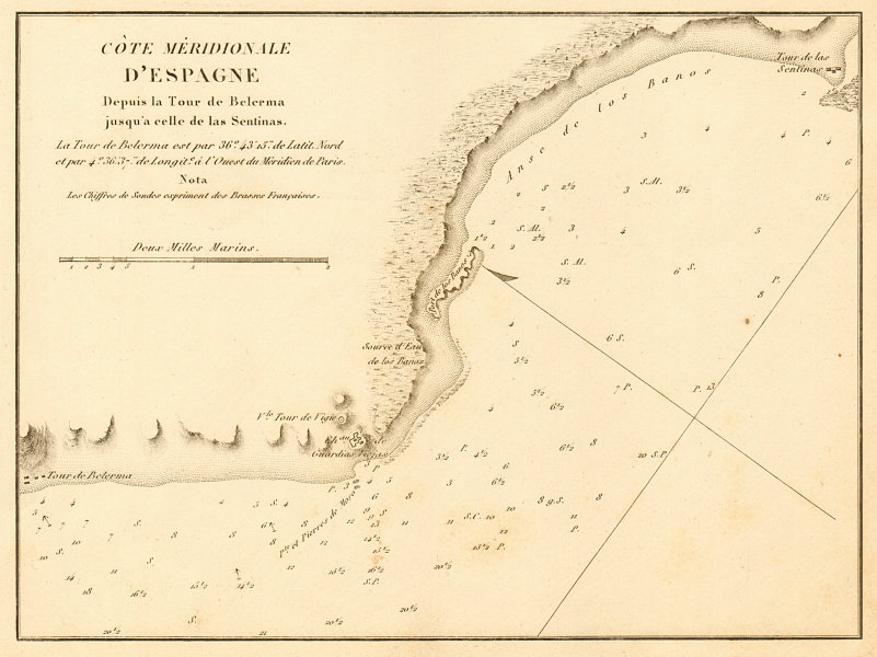Associate Product Southern coast of Spain from Belerma to Punta Entinas. GAUTTIER 1851 old map
